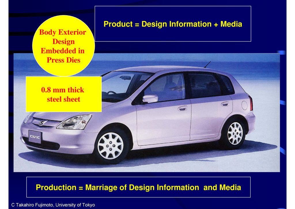 Product = Design Information + Media Production...