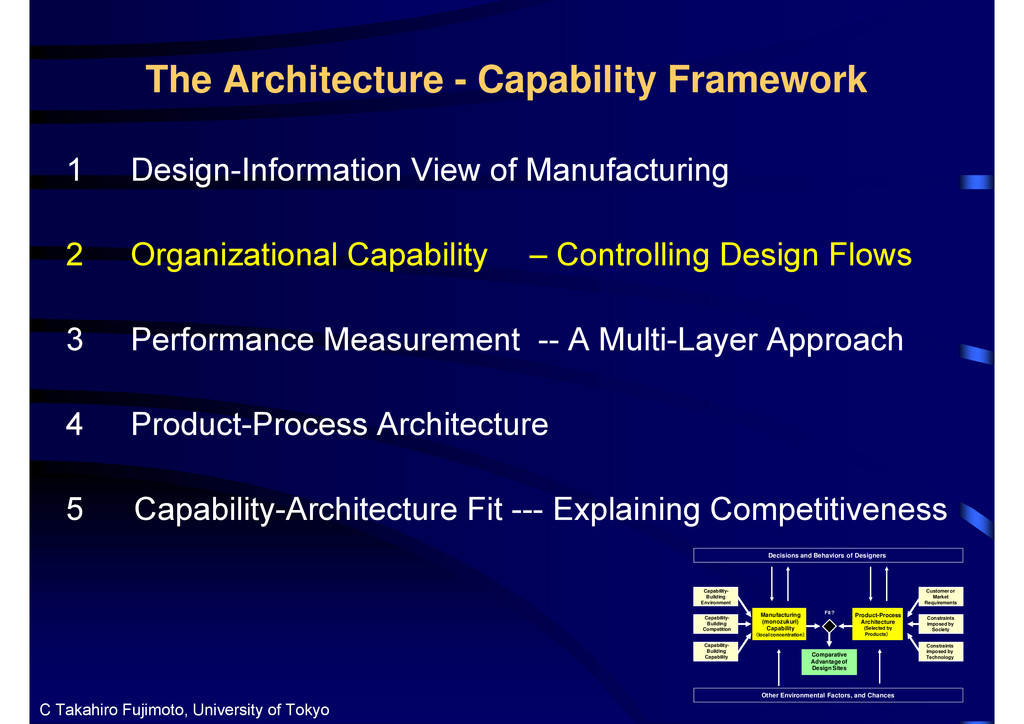 The Architecture - Capability Framework 1 Desig...