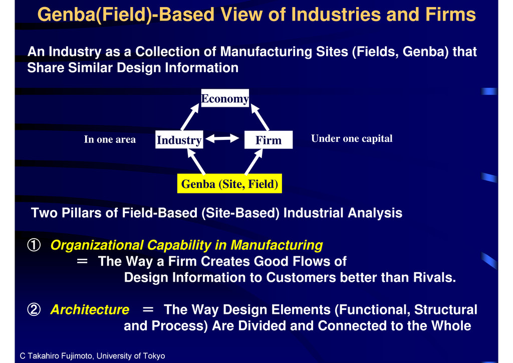 An Industry as a Collection of Manufacturing Si...