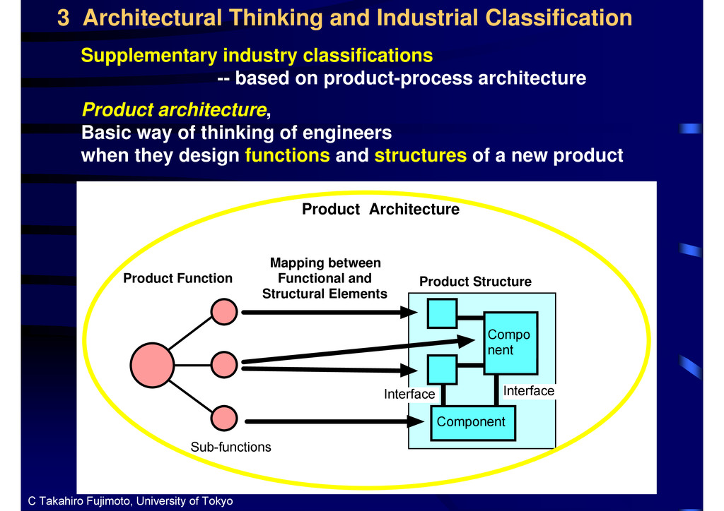 3 Architectural Thinking and Industrial Classif...