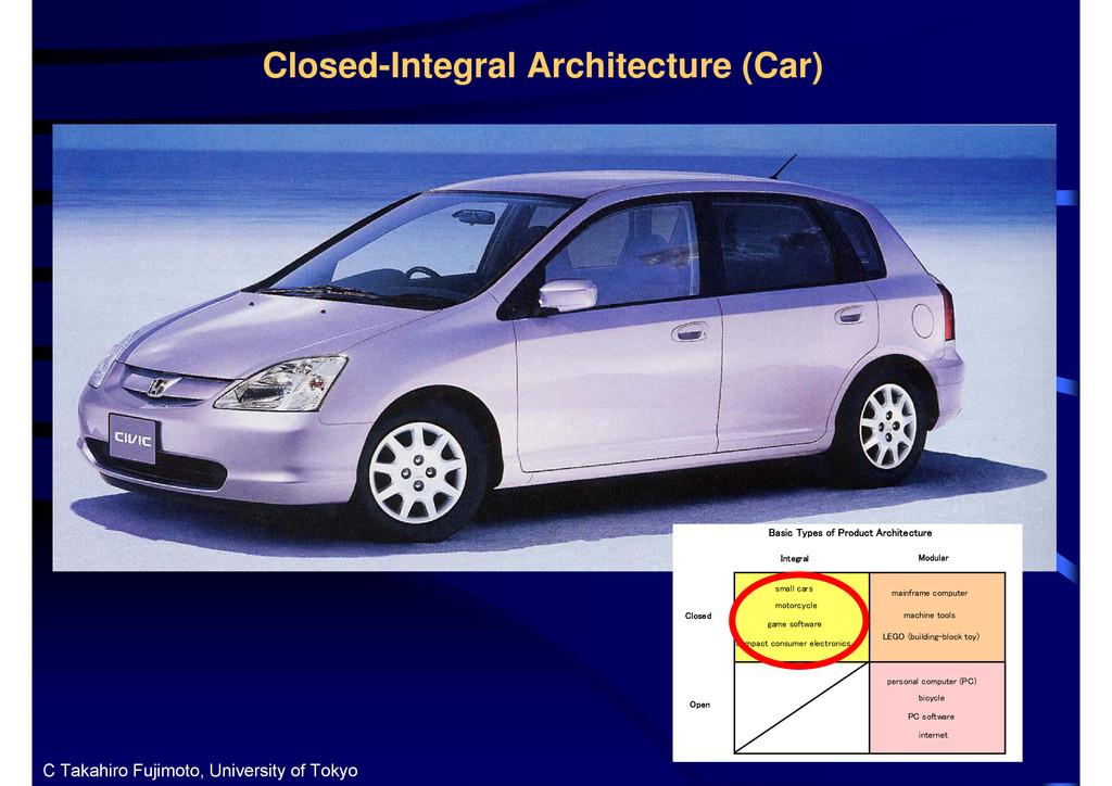 Closed-Integral Architecture (Car) Modular Inte...