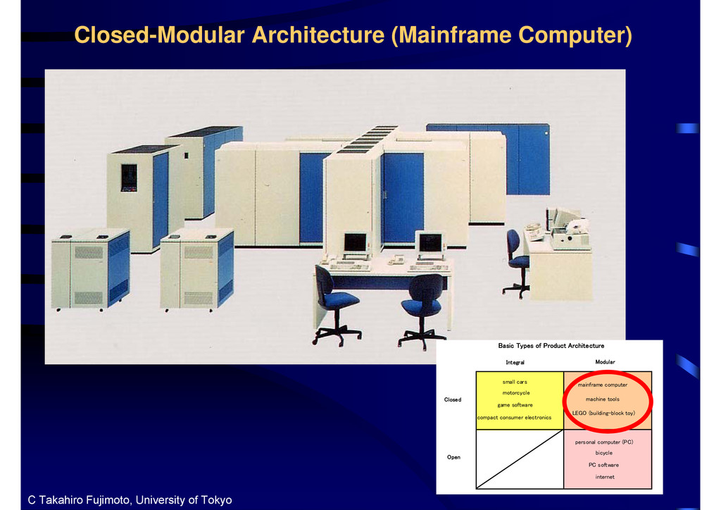 Closed-Modular Architecture (Mainframe Computer...