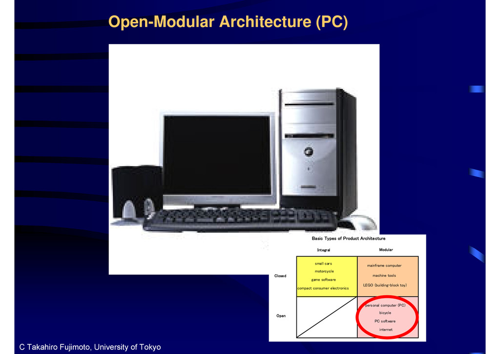 Open-Modular Architecture (PC) Modular Integral...