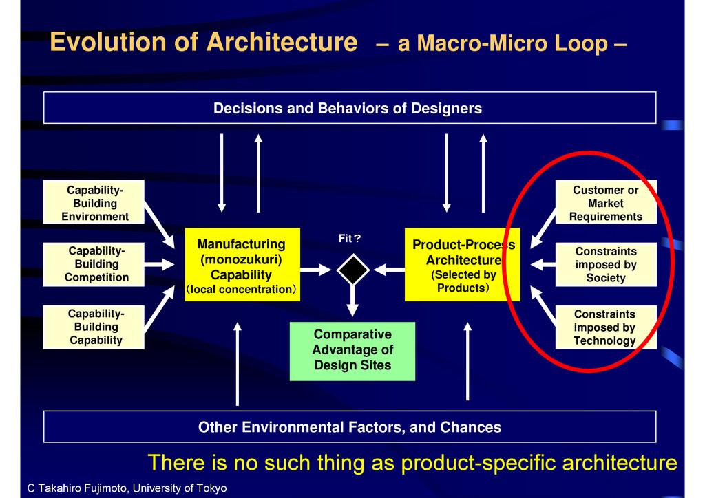 Manufacturing (monozukuri) Capability (local co...