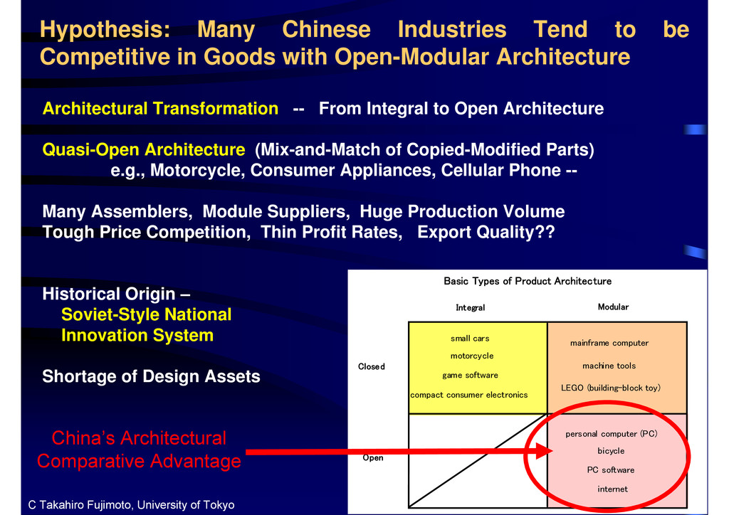 Hypothesis: Many Chinese Industries Tend to be ...
