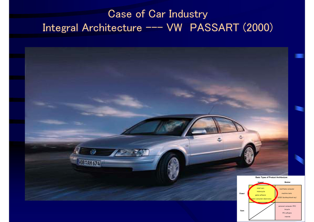 Case of Car Industry Integral Architecture --- ...