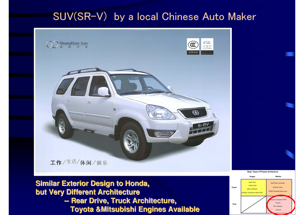 Similar Exterior Design to Honda, Similar Exter...