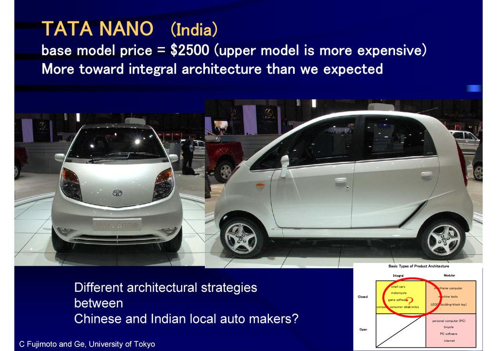TATA NANO (India) base model price = $2500 (upp...