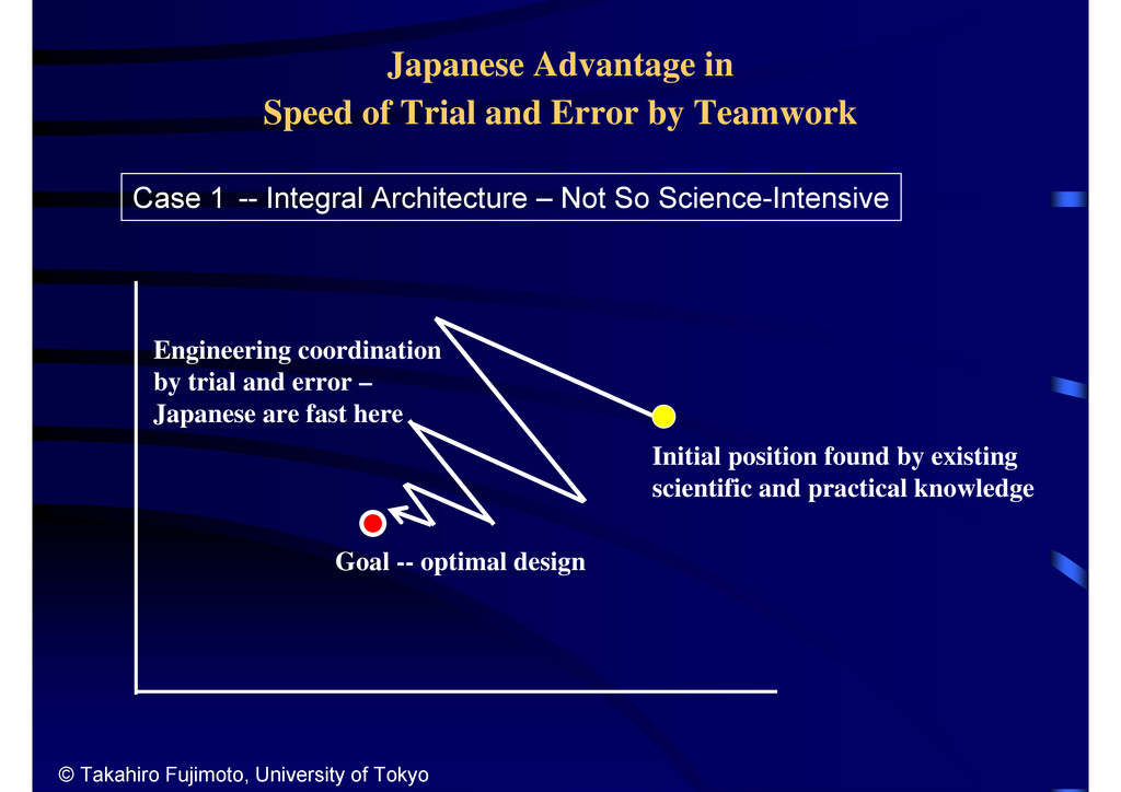 Japanese Advantage in Speed of Trial and Error ...
