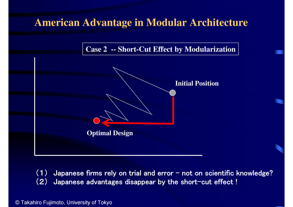 American Advantage in Modular Architecture Opti...