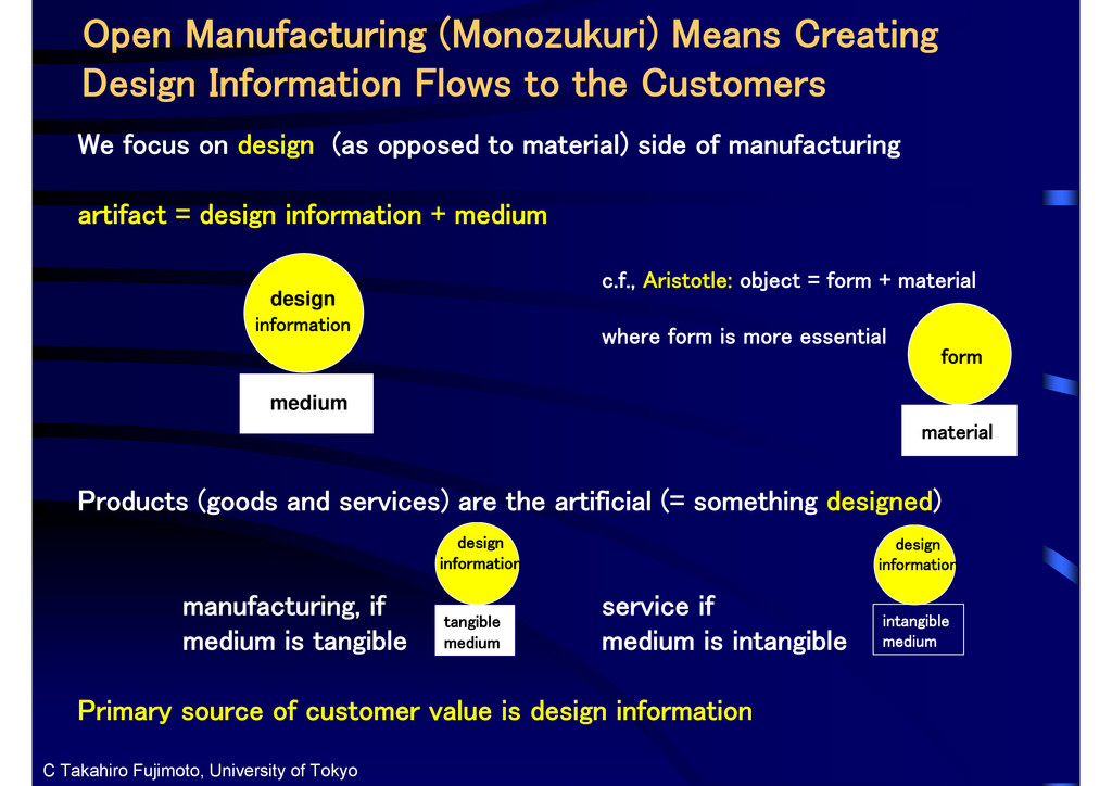 Open Manufacturing (Monozukuri) Means Creating ...