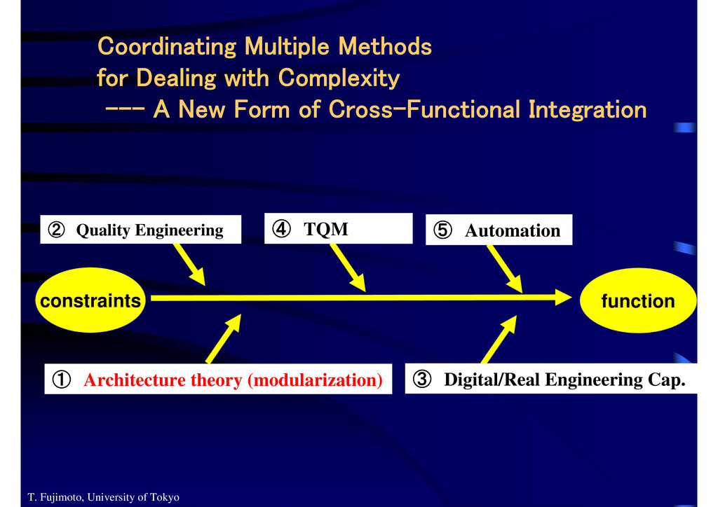 Coordinating Multiple Methods for Dealing with ...