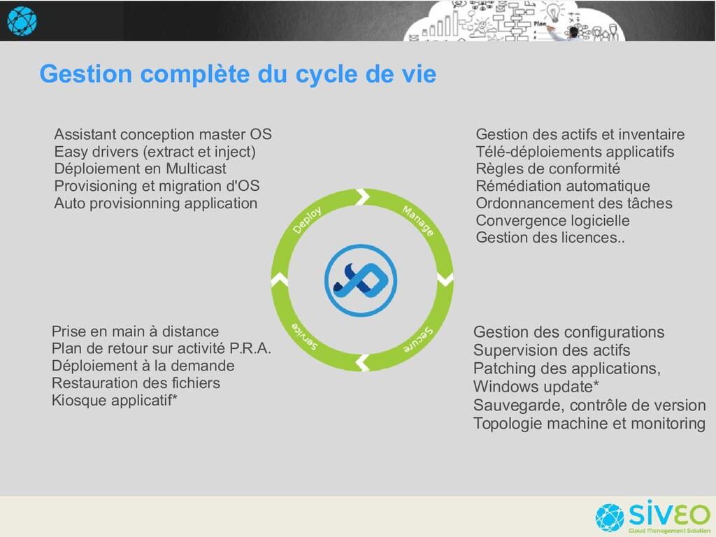Gestion complète du cycle de vie Gestion des ac...