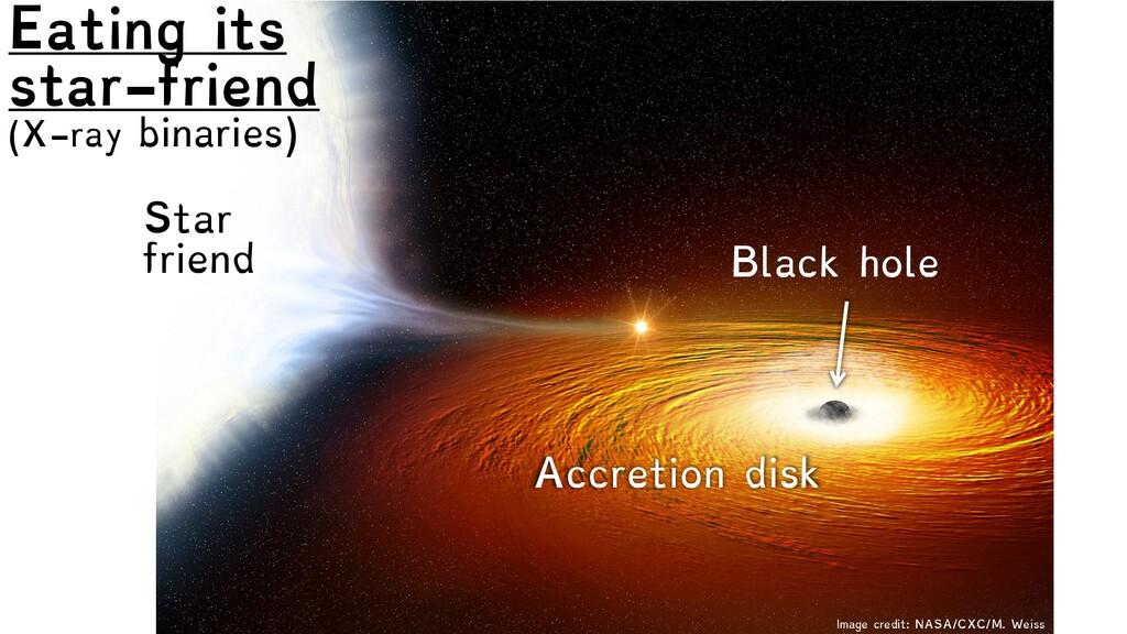 Image credit: NASA/CXC/M. Weiss Eating its star...