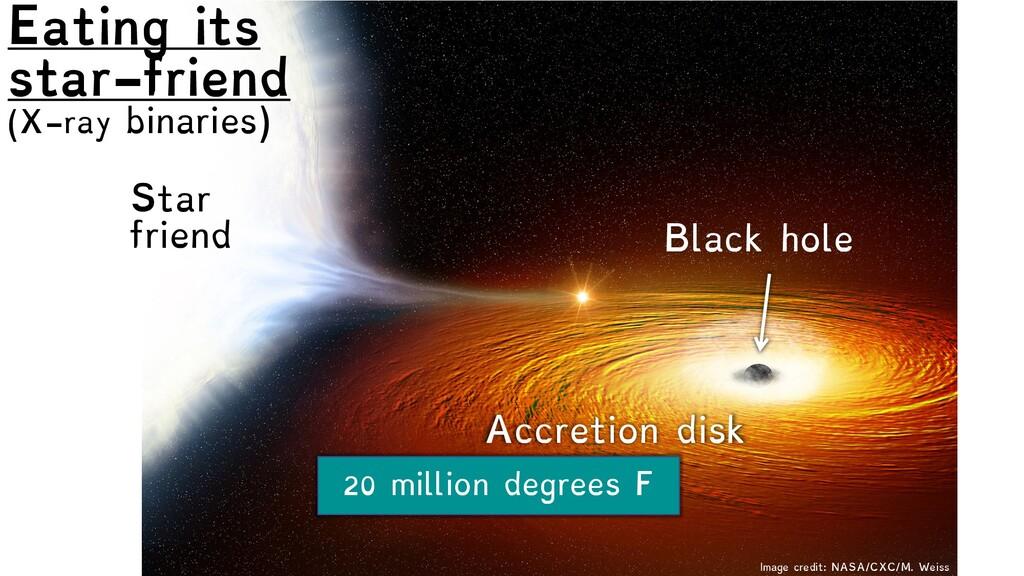 Image credit: NASA/CXC/M. Weiss Star friend Bla...