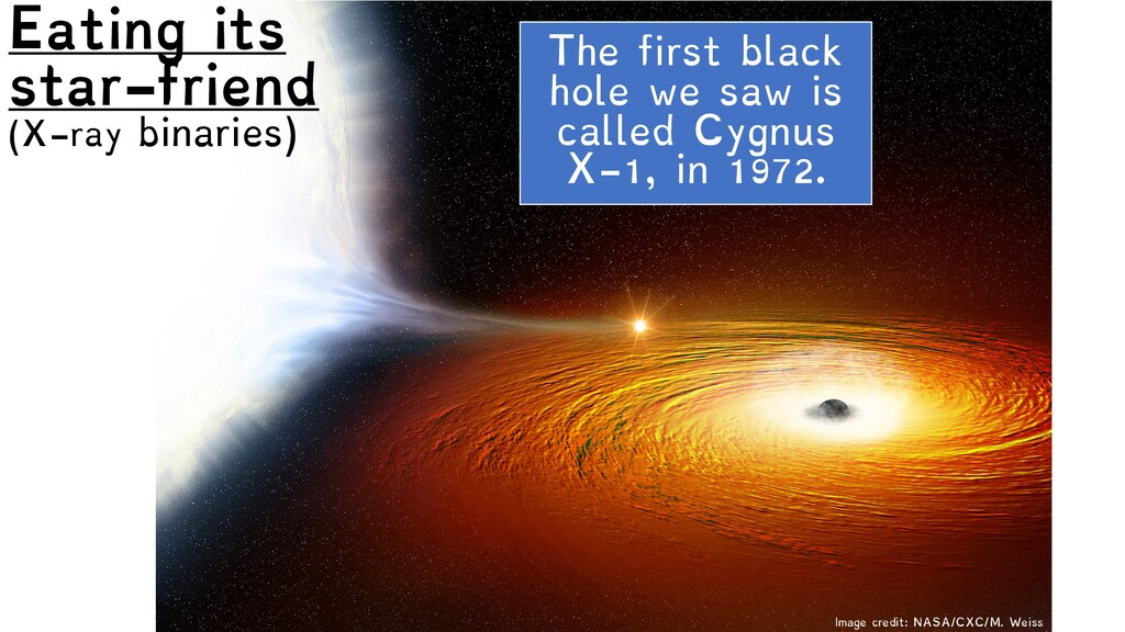 The first black hole we saw is called Cygnus X-...