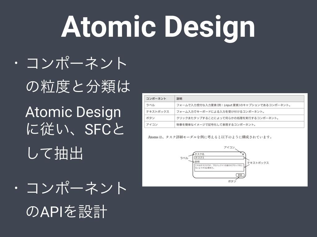 • ίϯϙʔωϯτ ͷཻͱྨ Atomic Design ʹै͍ɺSFCͱ ͯ͠நग़ •...