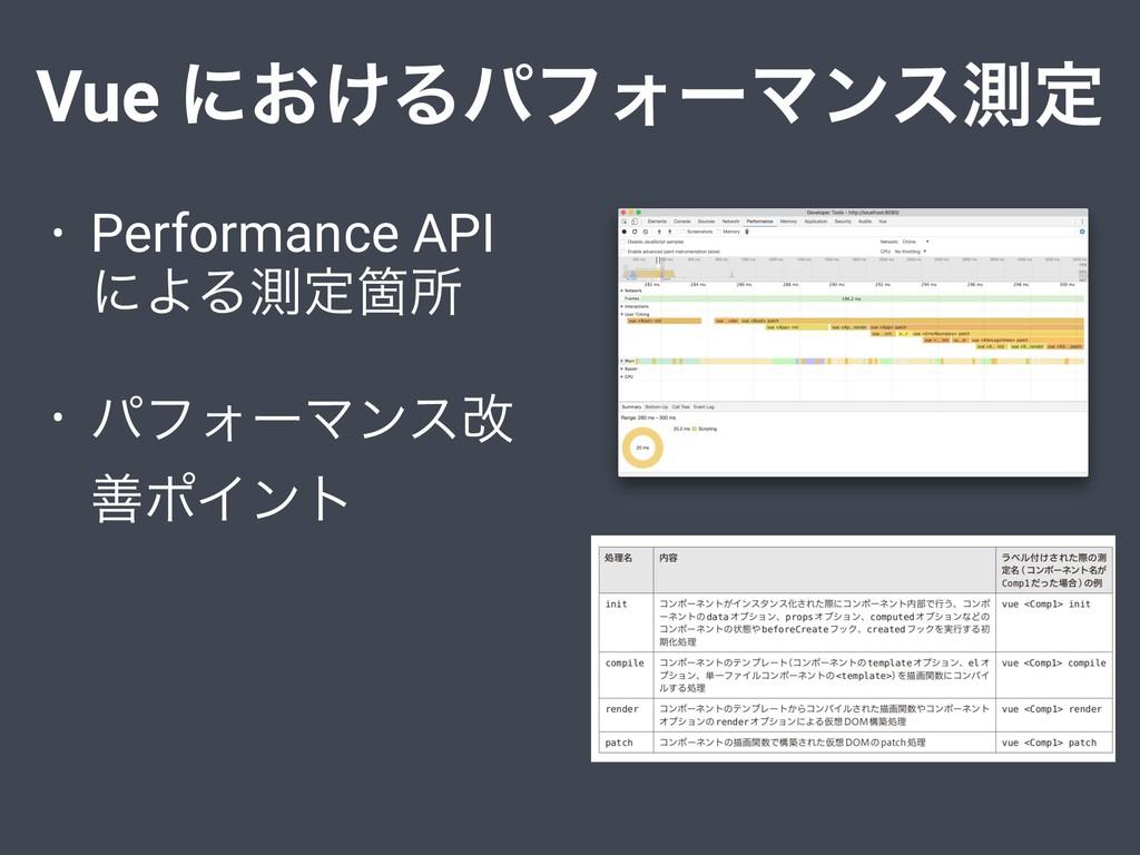• Performance API ʹΑΔଌఆՕॴ • ύϑΥʔϚϯεվ ળϙΠϯτ Vue ...