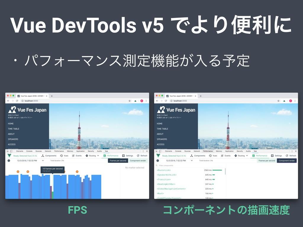 • ύϑΥʔϚϯεଌఆػ͕ೖΔ༧ఆ Vue DevTools v5 ͰΑΓศརʹ FPS ί...