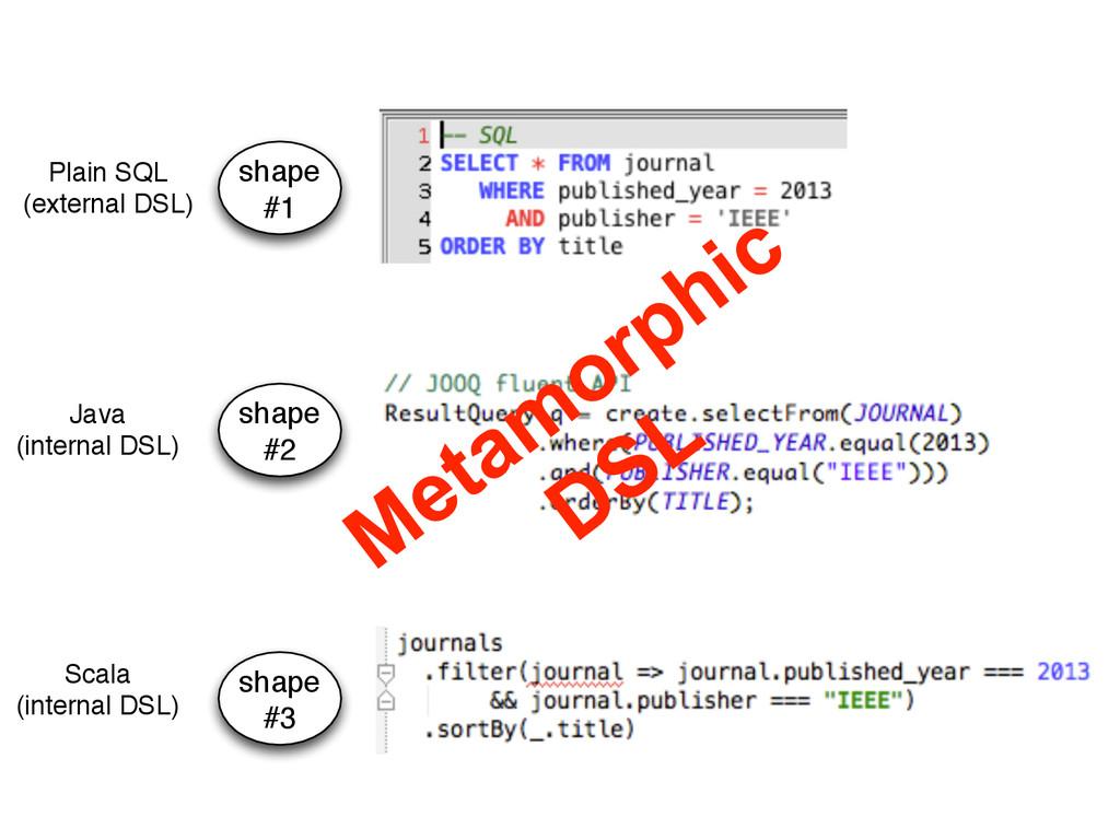 shape #3 shape #2 shape #1 Scala (internal DSL)...
