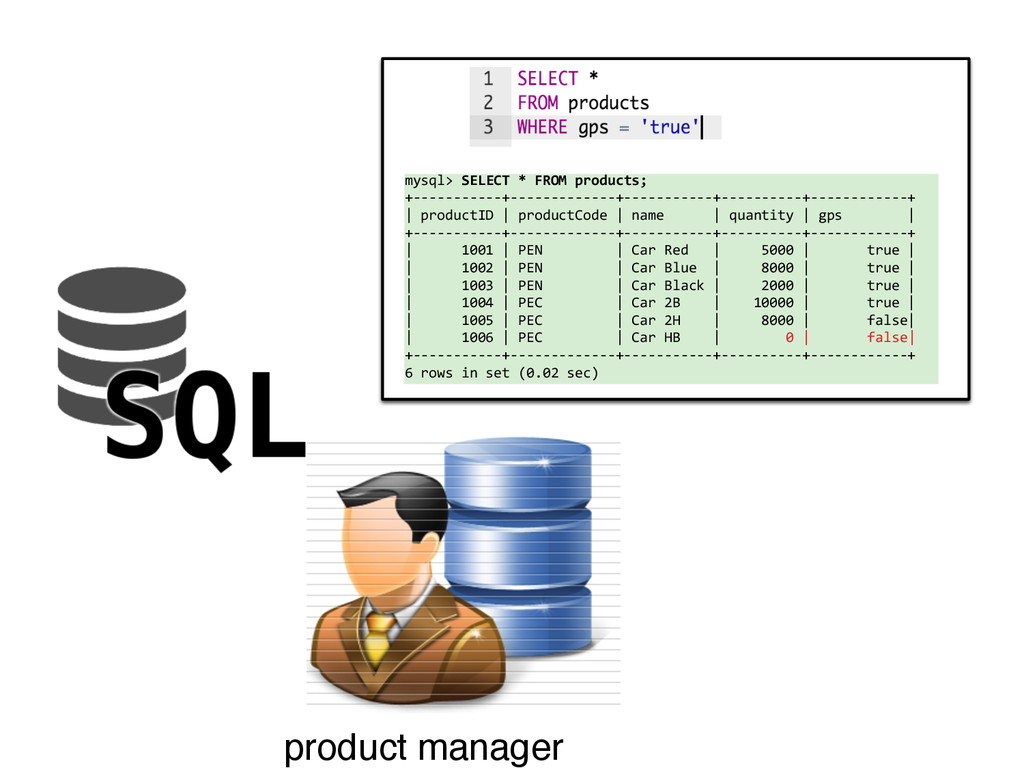 product manager mysql>'SELECT&*&FROM&products; ...