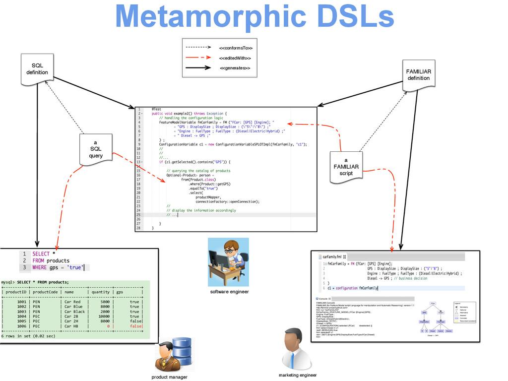 Metamorphic DSLs FAMILIAR definition a SQL query...