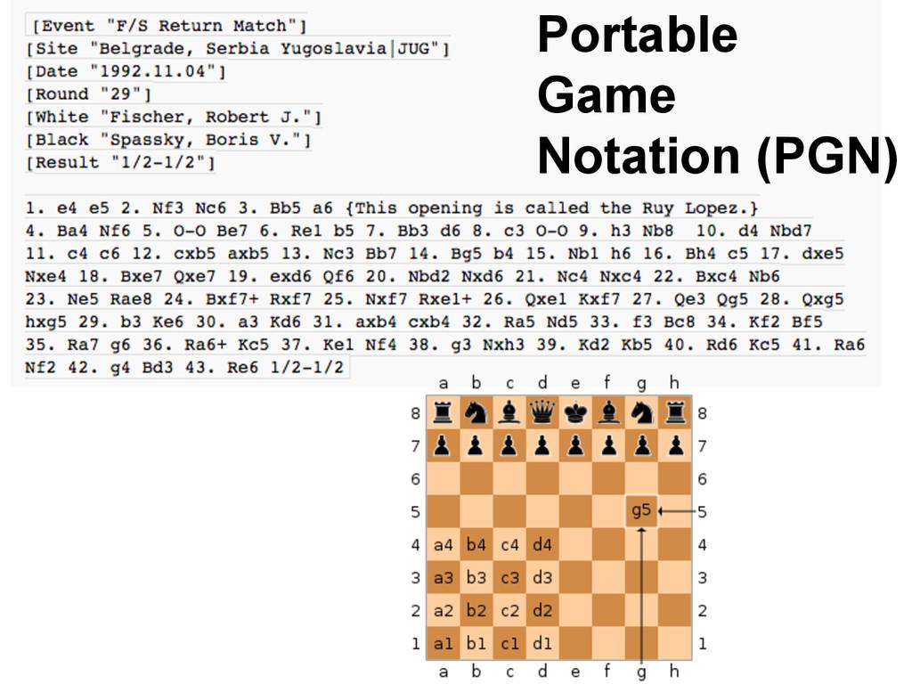 Portable Game Notation (PGN)