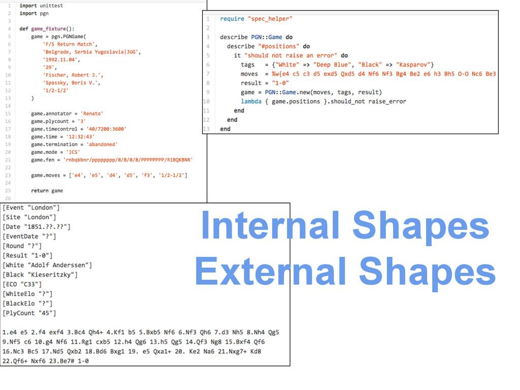 Internal Shapes External Shapes
