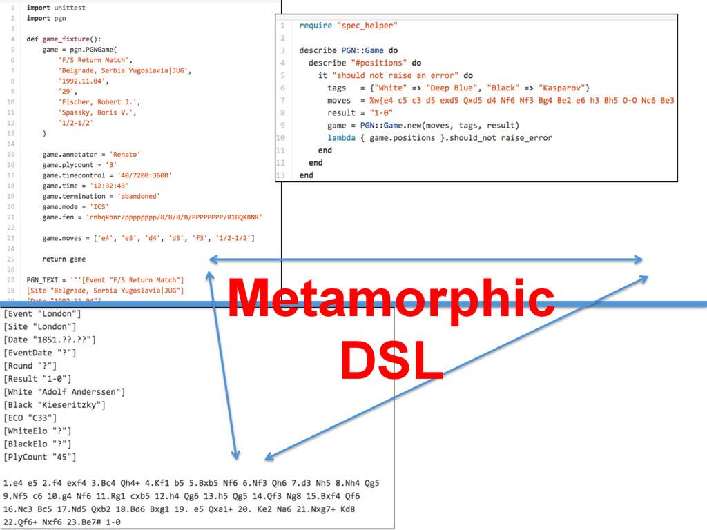 Metamorphic DSL