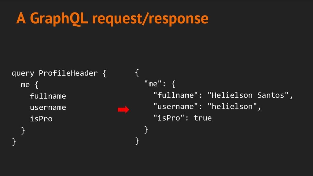 query ProfileHeader { me { fullname username is...