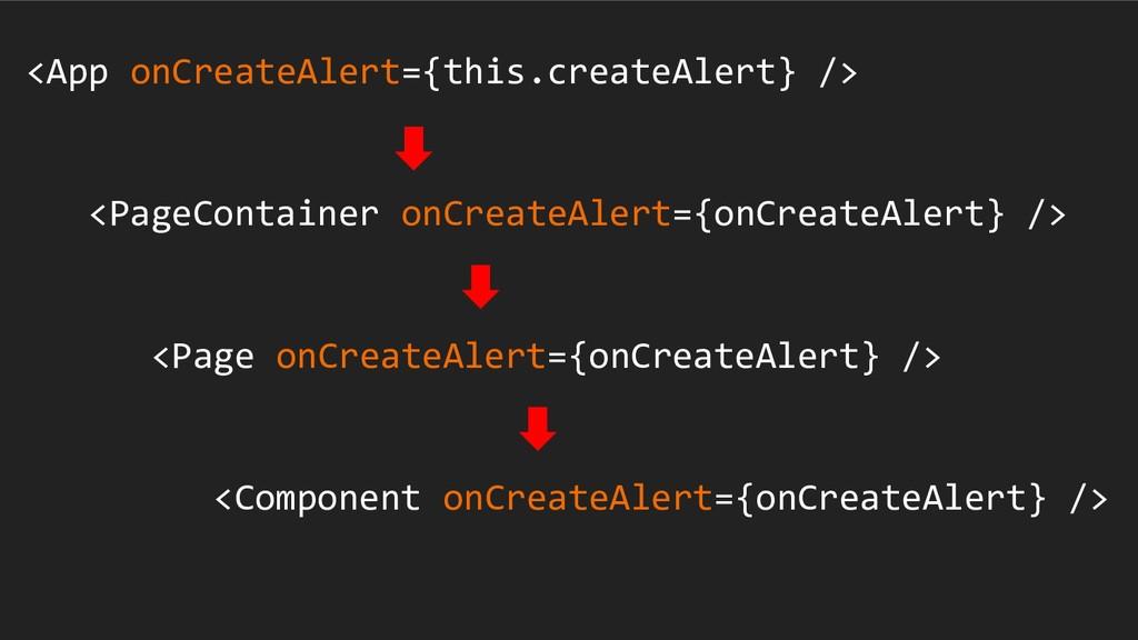 <App onCreateAlert={this.createAlert} /> <PageC...
