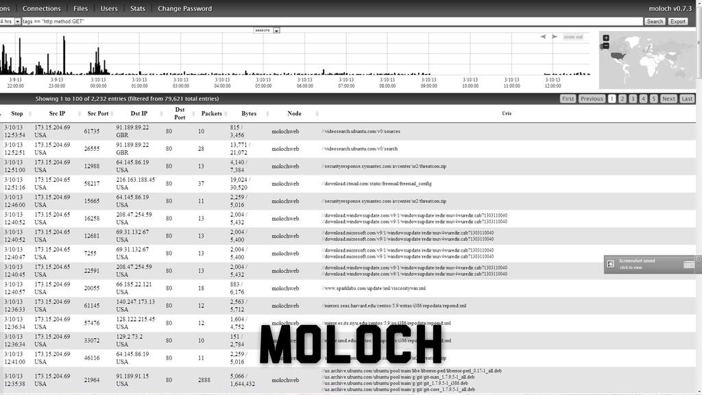 Moloch Moloch