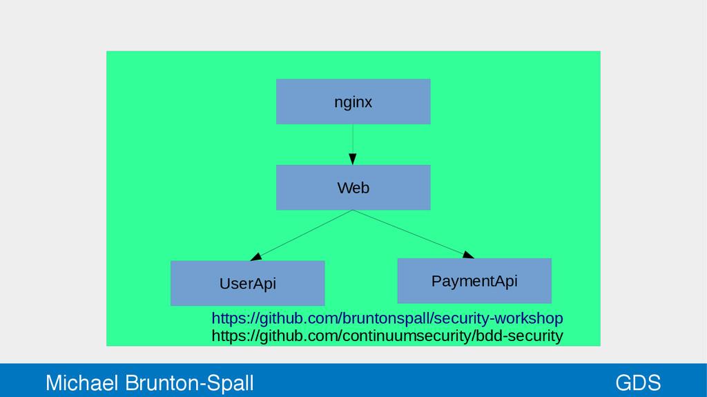 GDS Michael Brunton-Spall nginx Web UserApi Pay...