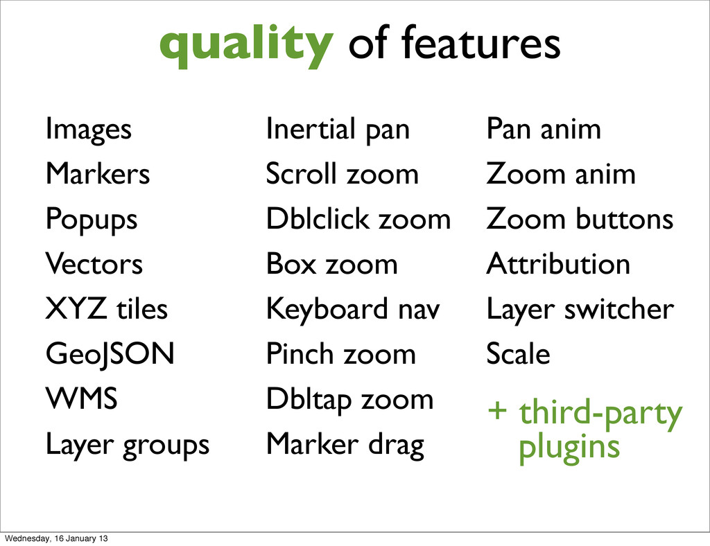 quality of features Images Markers Popups Vecto...