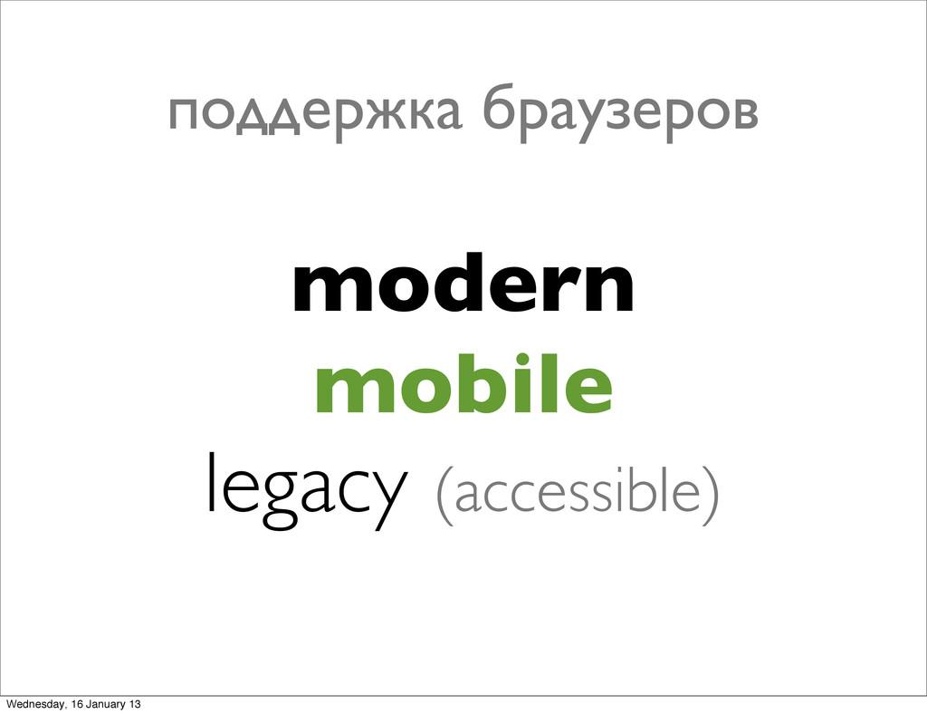 modern mobile legacy (accessible) поддержка бра...