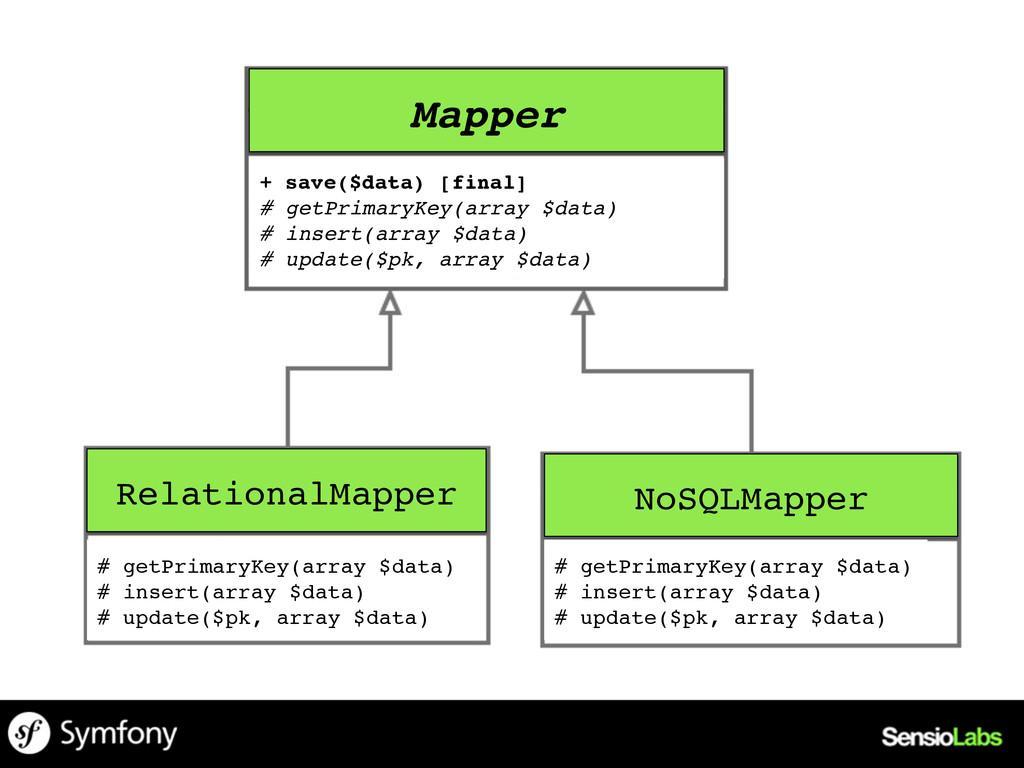 Mapper! RelationalMapper! NoSQLMapper! + save($...