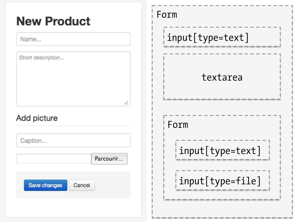 input[type=text] textarea input[type=text] inpu...
