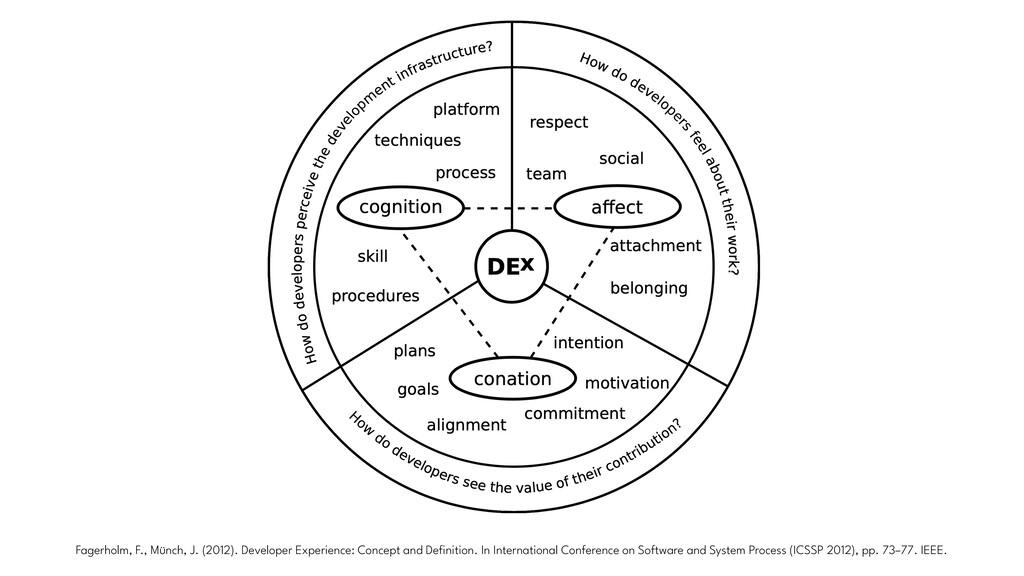 Fagerholm, F., Münch, J. (2012). Developer Expe...