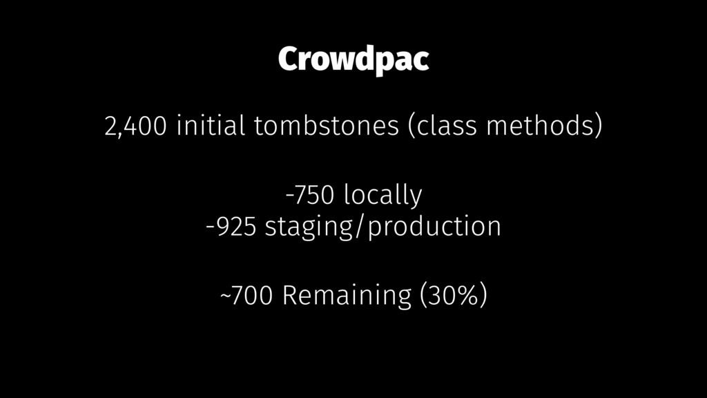 Crowdpac 2,400 initial tombstones (class method...