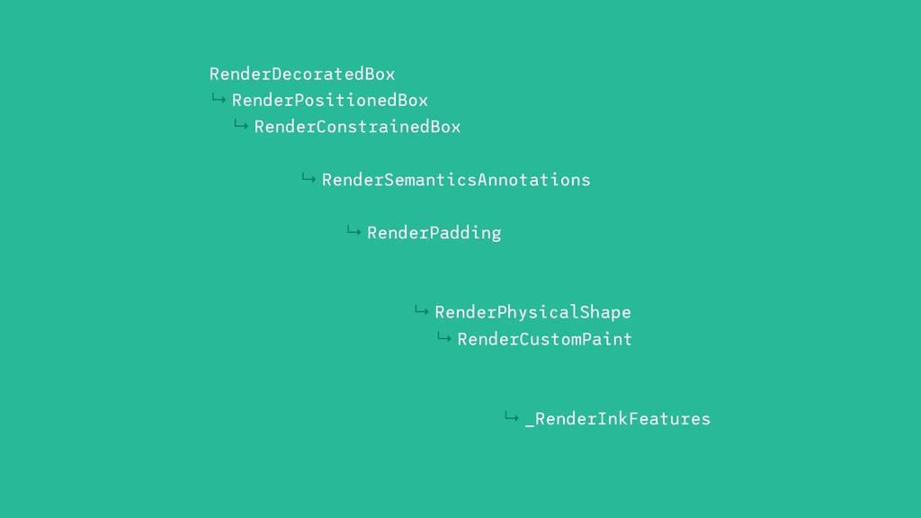 ↳ ↳ RenderDecoratedBox ↳ RenderPositionedBox ↳ ...