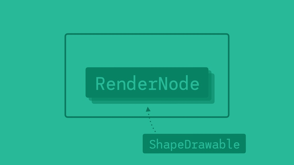 RenderNode RenderNode RenderNode DisplayList Sh...