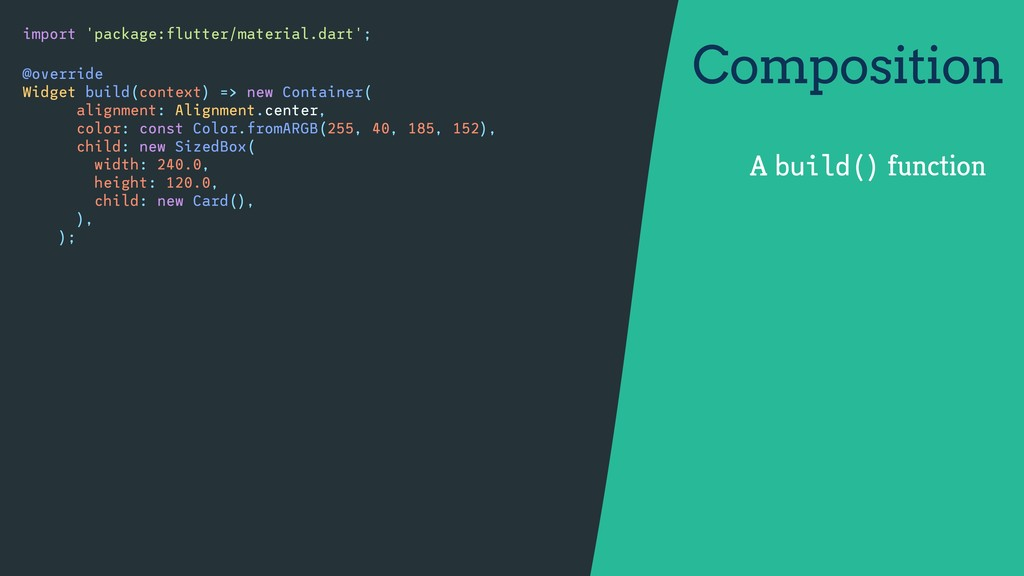 Composition A build() function import 'package:...