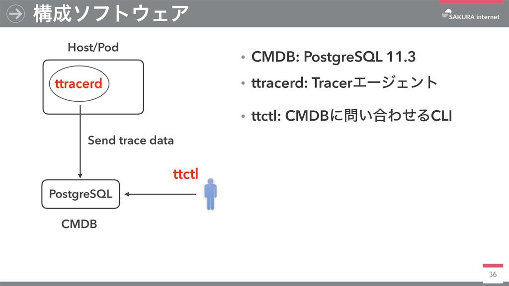 36 ߏιϑτΣΞ ɾCMDB: PostgreSQL 11.3 ɾttracerd: T...