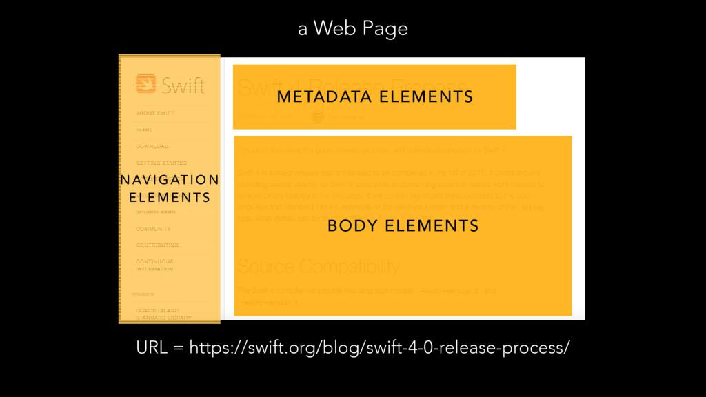 a Web Page URL = https://swift.org/blog/swift-4...