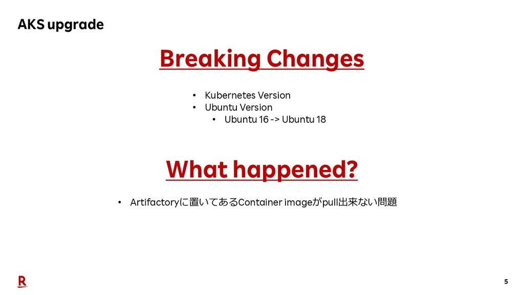 5 AKS upgrade Breaking Changes • Kubernetes Ver...
