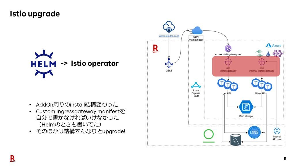 8 Istio upgrade -> Istio operator • AddOn周りのins...