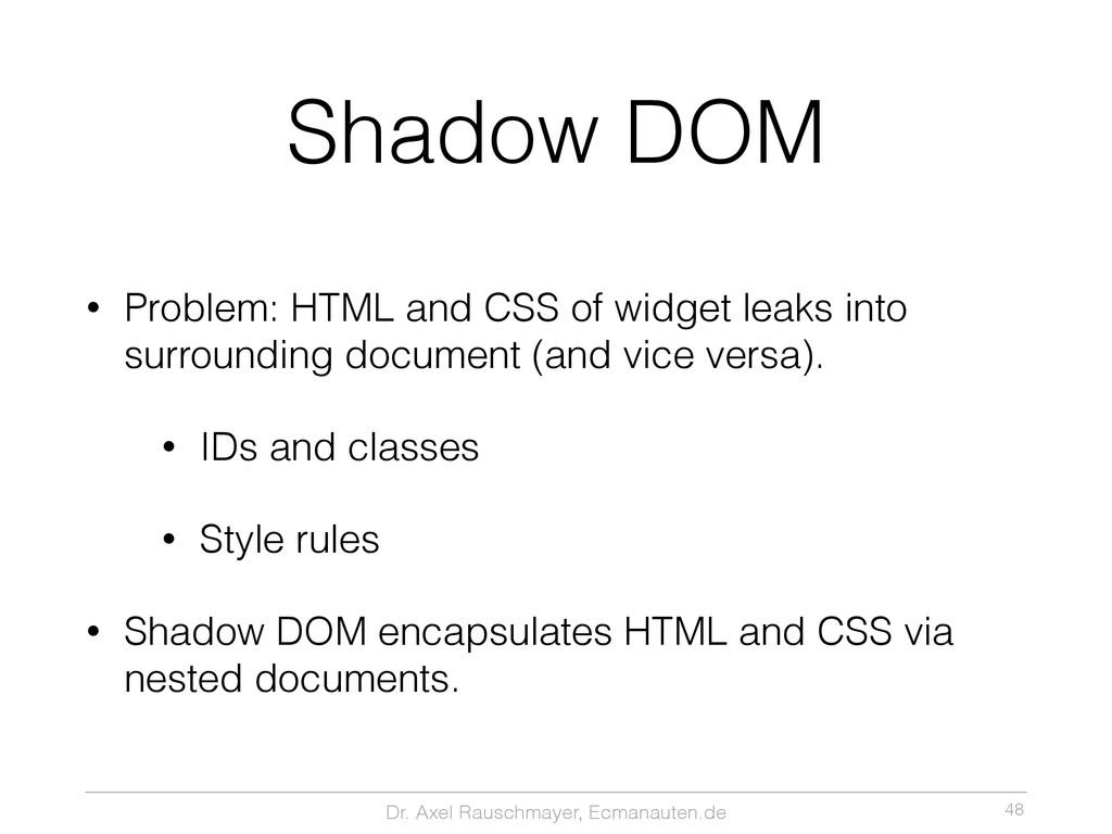 Dr. Axel Rauschmayer, Ecmanauten.de Shadow DOM ...