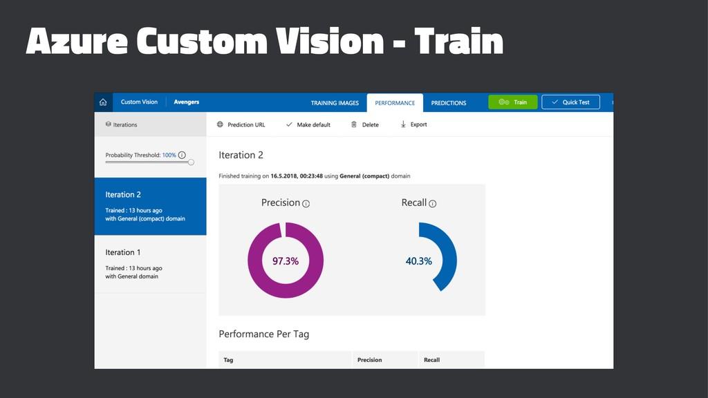 Azure Custom Vision - Train