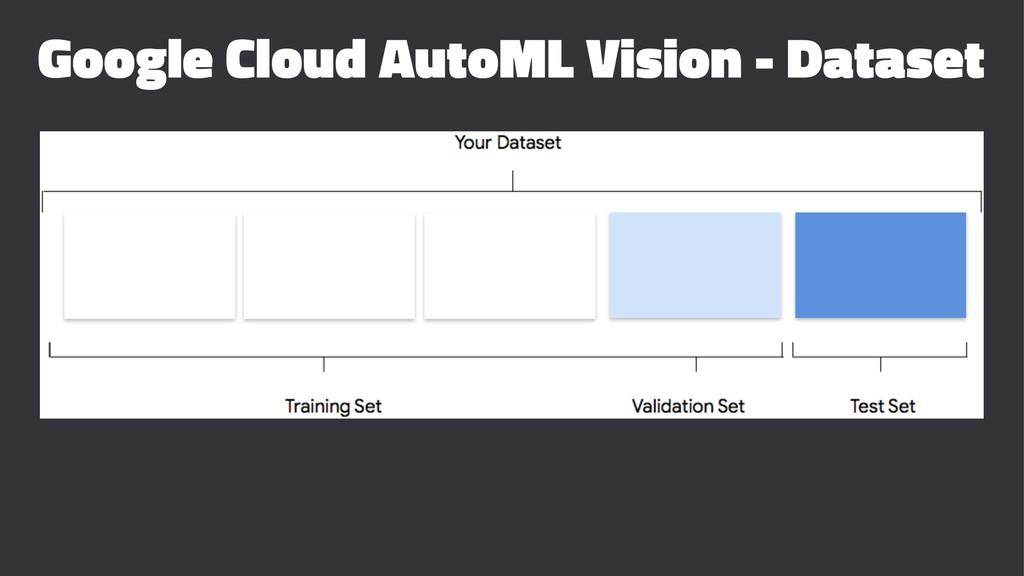 Google Cloud AutoML Vision - Dataset