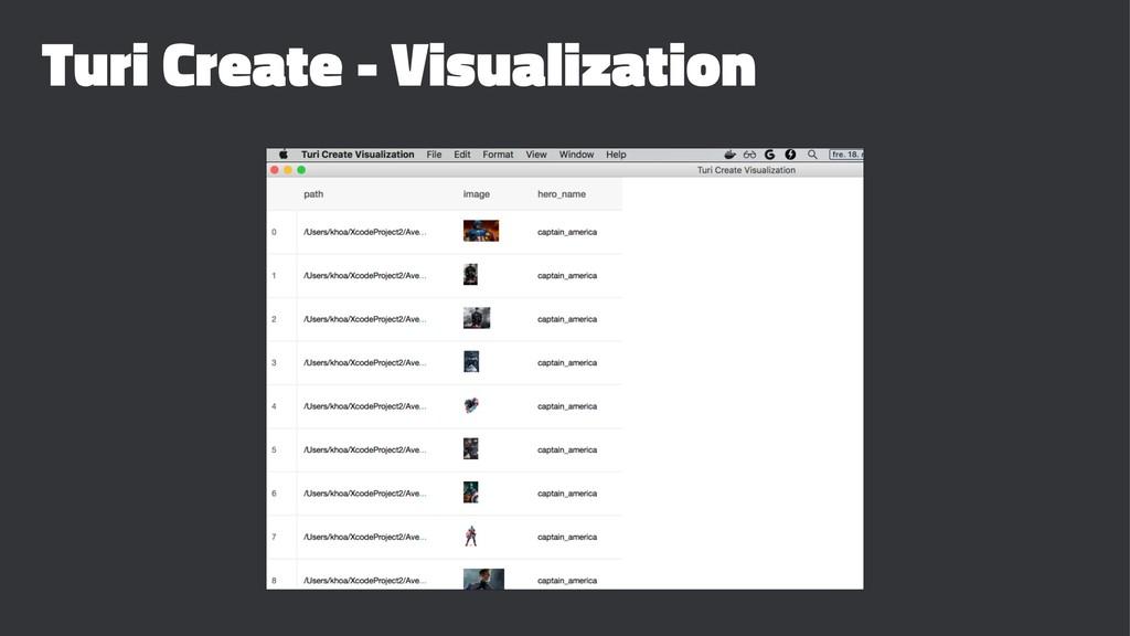 Turi Create - Visualization